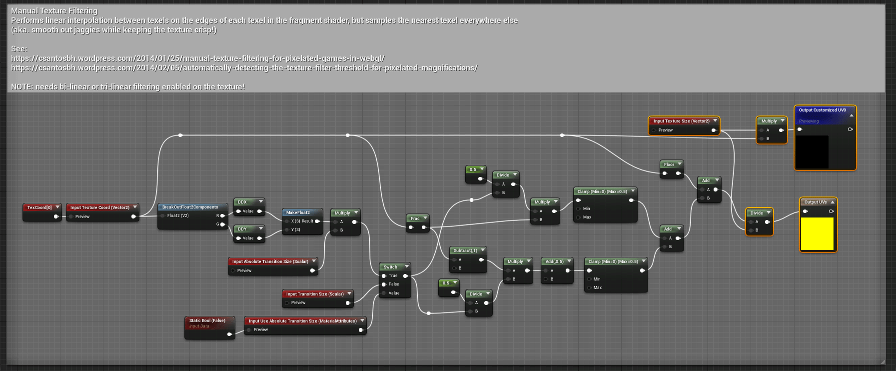 "The ""Manual Texture Filtering"" shader implemented in UE4"