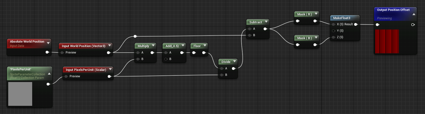 3 Tricks to Improve Pixel Art Rendering in UE4 | Dev Blog